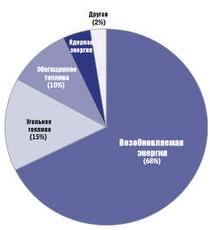 СПА Wellness - иконка «виды занятий» в Гудермезе